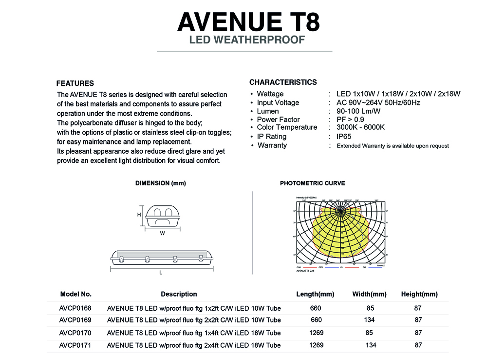 AVENUE T8 FITTING CHART