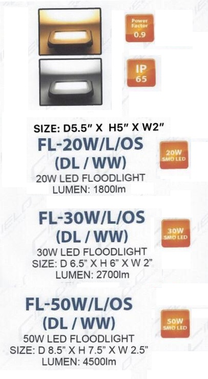 ledvance flood light chart